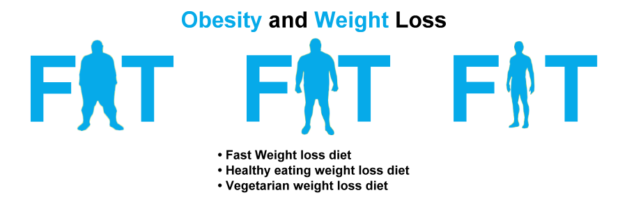 Obesity and Weight Loss